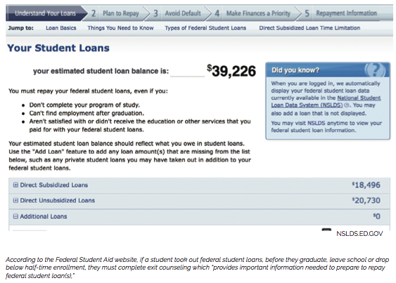 Result of Not Paying Back College Loans - What They Don't Tell You